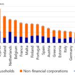 Private-debt