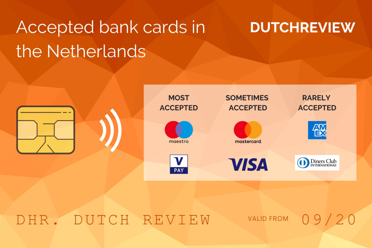 infographic-showing-the-accepted-bank-cards-in-netherlands-most-accepted-maestro-vpay