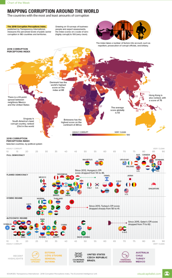 VISUAL CAPITALIST, HOW DOES THE NETHERLANDS RANK?