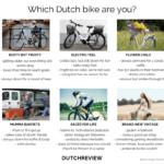 DR_Which-Dutch-Bike-Are-You_Meme_JAN20-1-1