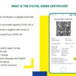 Digital-green-certificate