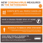 coronavirus netherlands measures