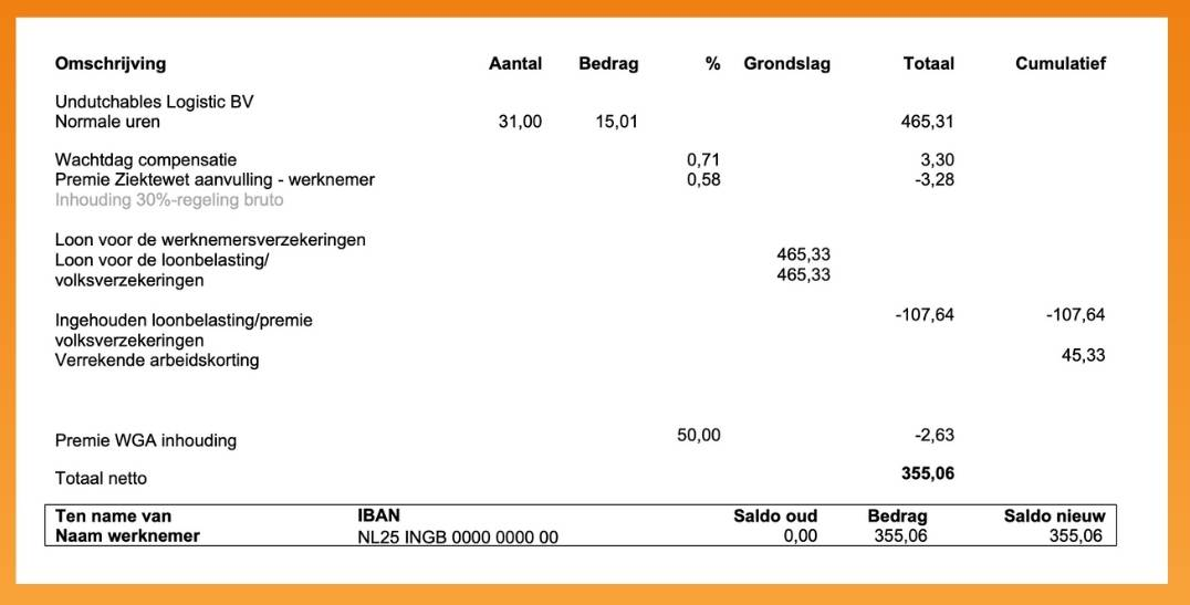 example-of-the-top-section-of-a-dutch-payslip