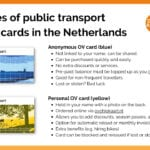 types-of-public-transport-ov-cards-netherlands-blue-yellow